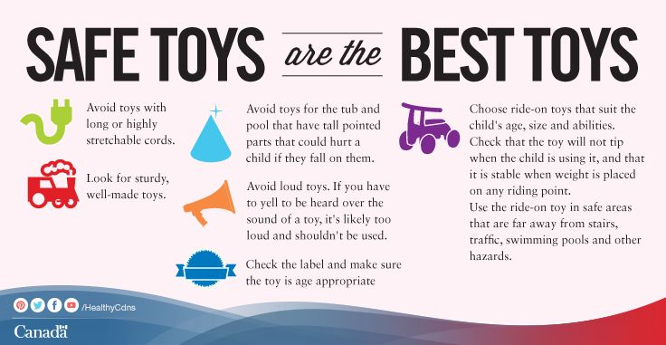 Toy Buying Guide: 5 Things to Consider When Buying Toys ...
