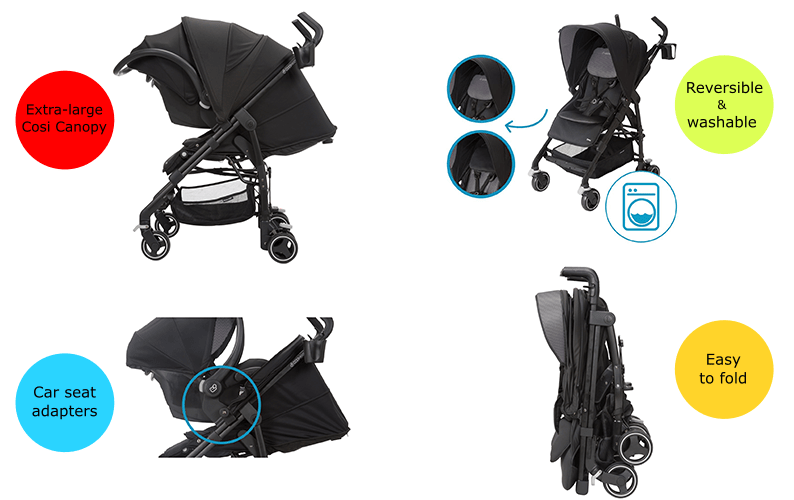 Maxi-Cosi Dana Double Stroller for 2 Features